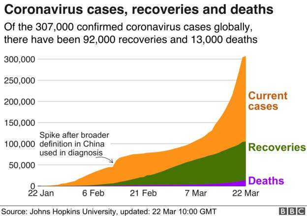 Coronavirus victims chart, deadly covid-19, how to boost immune system with sauna treatment
